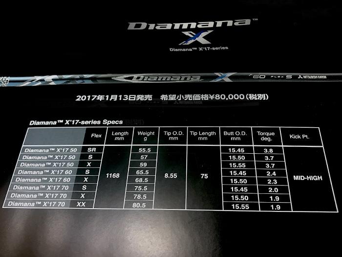 diamanax60x_typesmid[6]